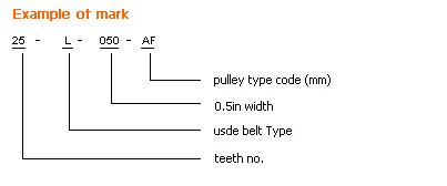 Pulley - Transmission Belt